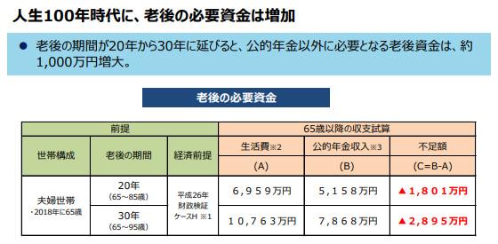 産業構造審議会 2050経済社会構造部会・資料3